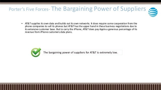 at&t business plans for iphone