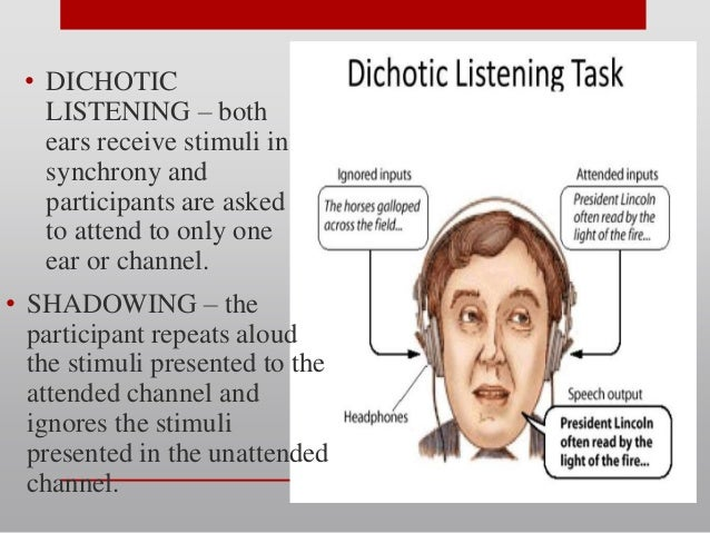 dichotic listening task analysis In the dichotic listening task each ear is a channel  in broadbent's model the  filter is based solely on sensory analysis of the physical characteristics of the.