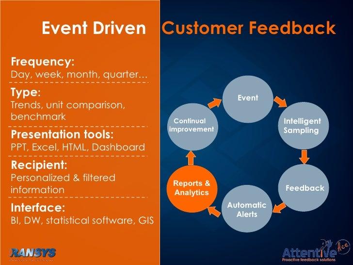 Improving Customer Experience Customer Satisfaction