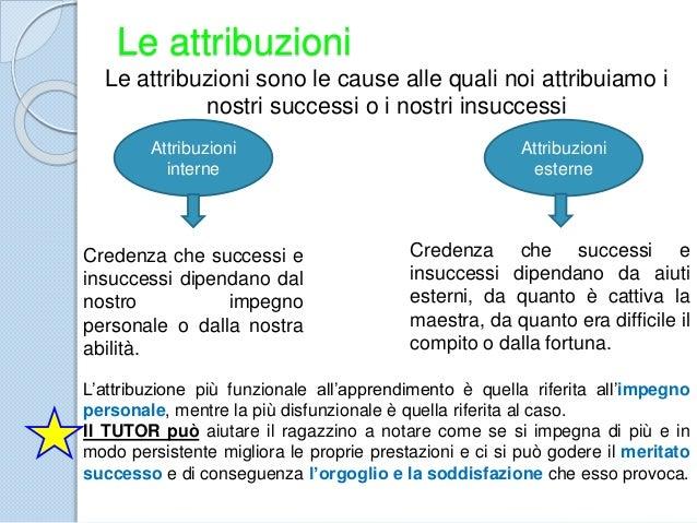 Le attribuzioni Le attribuzioni sono le cause alle quali noi attribuiamo i nostri successi o i nostri insuccessi Attribuzi...