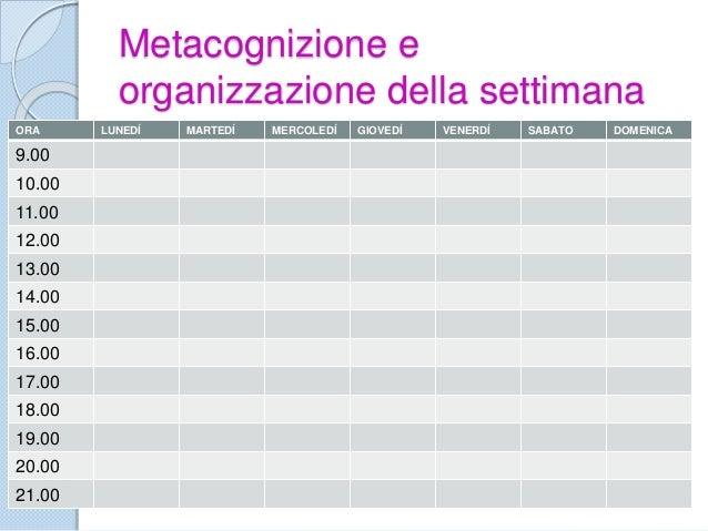 Metacognizione e organizzazione della settimana ORA LUNEDÍ MARTEDÍ MERCOLEDÍ GIOVEDÍ VENERDÍ SABATO DOMENICA 9.00 10.00 11...