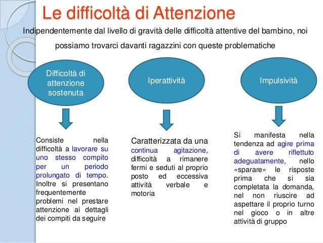 Le difficoltà di Attenzione Difficoltà di attenzione sostenuta Iperattività Impulsività Consiste nella difficoltà a lavora...