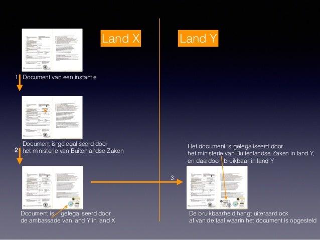 Land X Land Y Document van een instantie Document is gelegaliseerd door het ministerie van Buitenlandse Zaken Document is ...