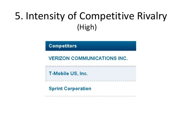 The intensity of rivalry within the mobile telecommunications industry