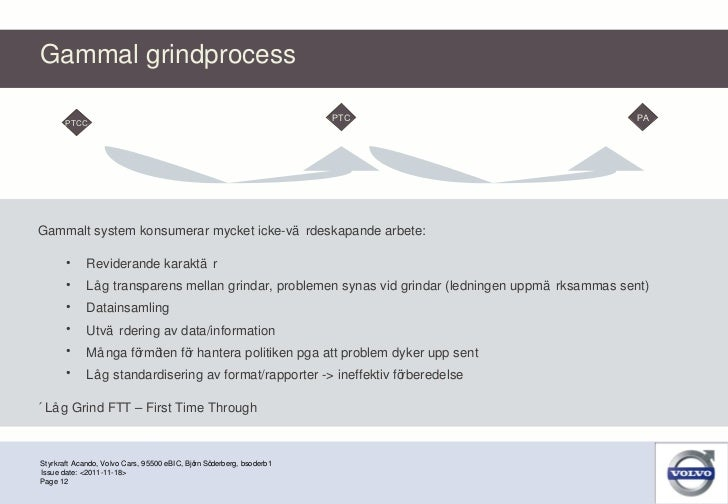 Gammal grindprocess Styrkraft Acando, Volvo Cars, 95500 eBIC, Björn Söderberg, bsoderb1 Page  Issue date: <2011-11-18> PTC...