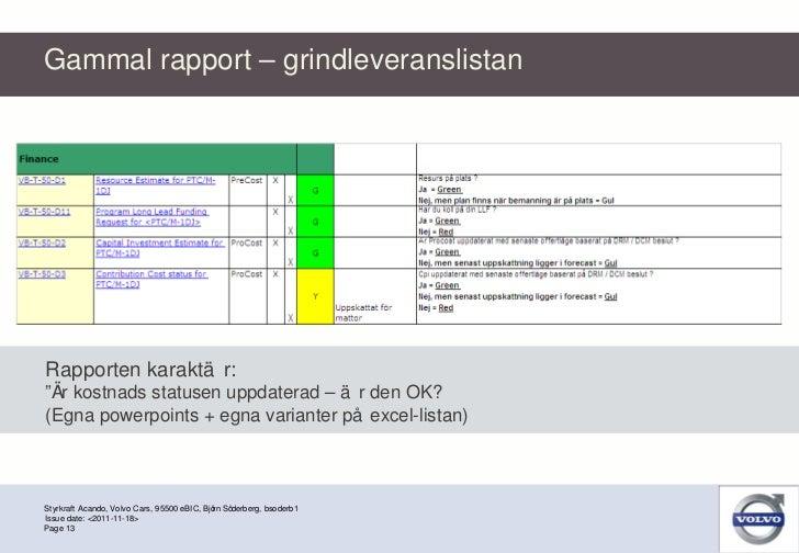 Gammal rapport – grindleveranslistan Styrkraft Acando, Volvo Cars, 95500 eBIC, Björn Söderberg, bsoderb1 Page  Issue date:...