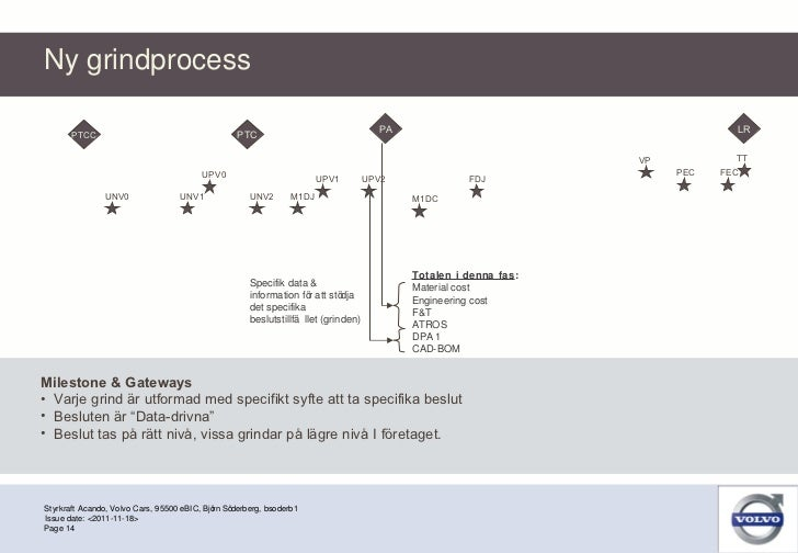 Ny grindprocess Styrkraft Acando, Volvo Cars, 95500 eBIC, Björn Söderberg, bsoderb1 Page  Issue date: <2011-11-18> PTCC PT...