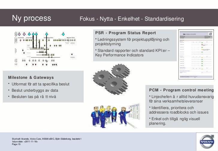 Styrkraft Acando, Volvo Cars, 95500 eBIC, Björn Söderberg, bsoderb1 Page  Issue date: <2011-11-18> Ny process  Fokus - Nyt...