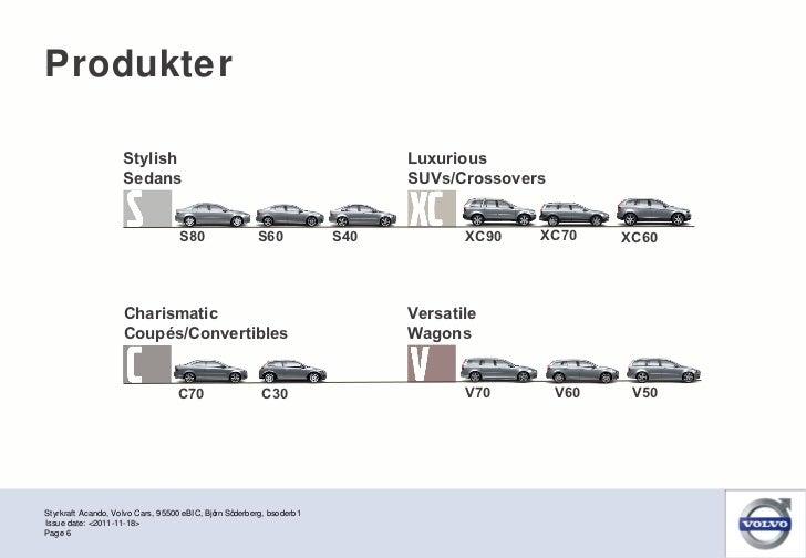 Produkter Styrkraft Acando, Volvo Cars, 95500 eBIC, Björn Söderberg, bsoderb1 Page  Issue date: <2011-11-18> S80 S60 V70 V...