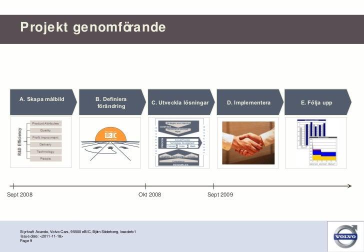 Projekt genomförande Styrkraft Acando, Volvo Cars, 95500 eBIC, Björn Söderberg, bsoderb1 Page  Issue date: <2011-11-18> B....