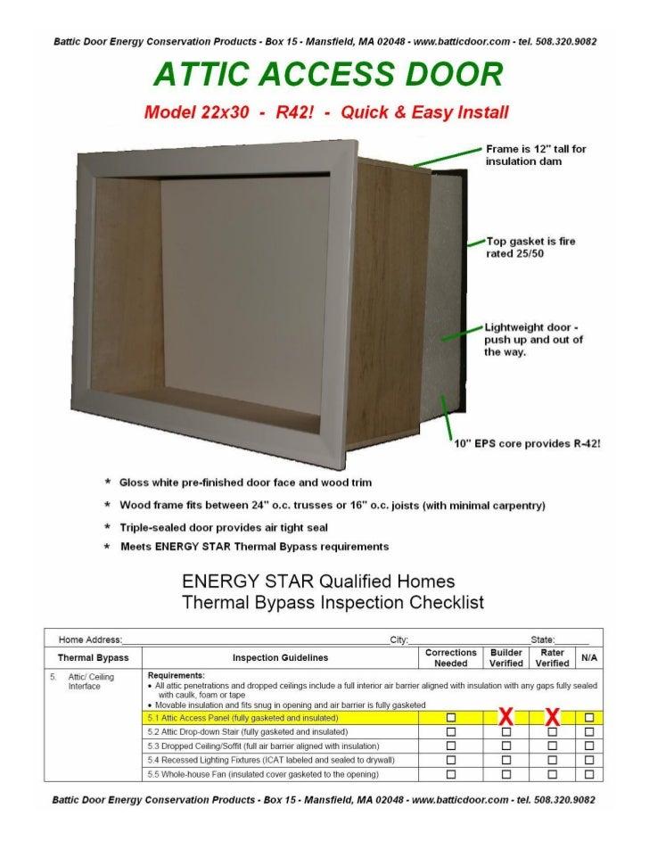 100 Attic Ladder Insulation Attic Door Insulation Covers