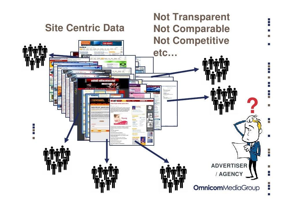 digital media planning