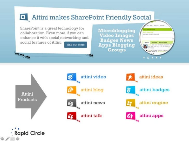 Attini Social Suite in 4 slides