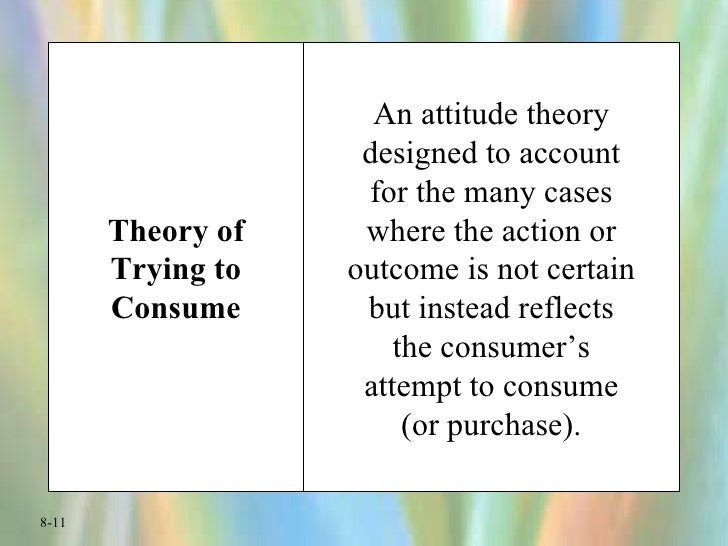 Theory of Trying to Consume An attitude theory designed to account for the many cases where the action or outcome is not c...