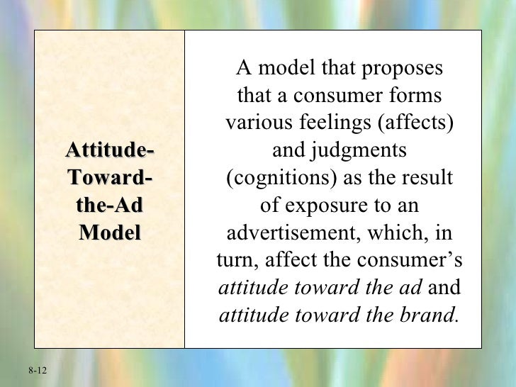 Attitude-Toward-the-Ad Model A model that proposes that a consumer forms various feelings (affects) and judgments (cogniti...
