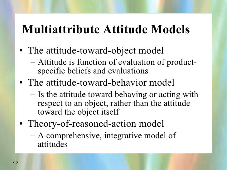 attitude toward behavior model