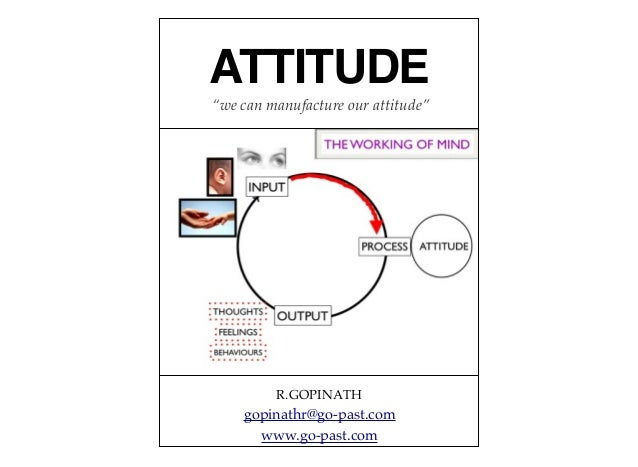 "ATTITUDE R.GOPINATH gopinathr@go-past.com www.go-past.com ""we can manufacture our attitude"""