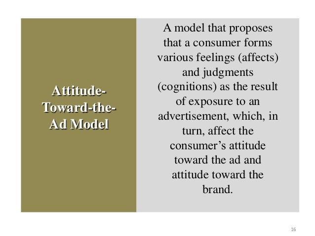 Attitude- Toward-the- Ad Model A model that proposes that a consumer forms various feelings (affects) and judgments (cogni...