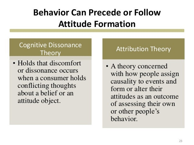 attitude theory Theory in everyday introduction attitude objectthe thing (eg idea, person, behaviour) that is accorded a 364 attitudes, attributions and social cognition.