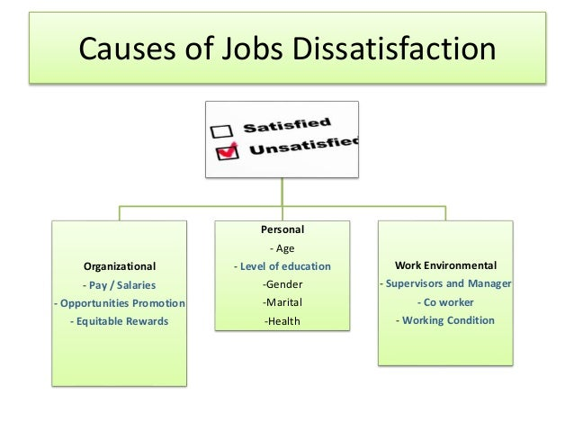 job satisfaction and dissatisfaction in working Accordingly, he states that 'the opposite of job satisfaction is not job dissatisfaction but working environment like working conditions.