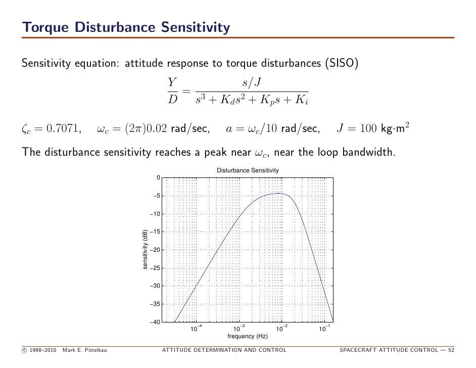 spacecraft attitude determination and control - photo #20