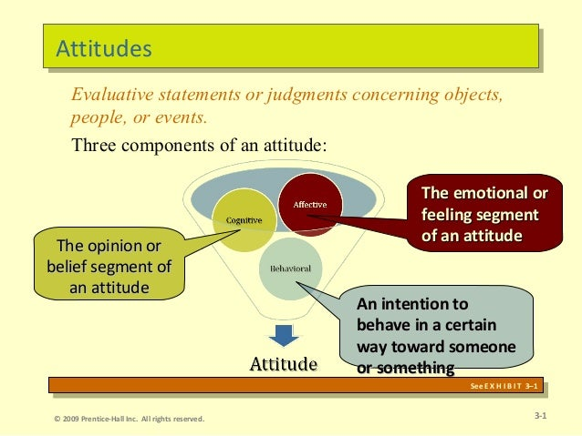 AttitudesAttitudes Evaluative statements or judgments concerning objects, people, or events. Three components of an attitu...