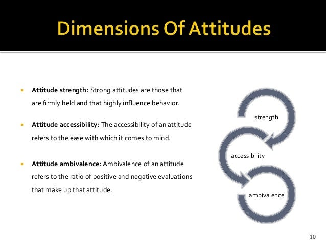 do you think attitudes influence job The attitudes of employees in the workplace can have a  employees with positive attitudes toward the job are more likely  the effect of employee attitude on.
