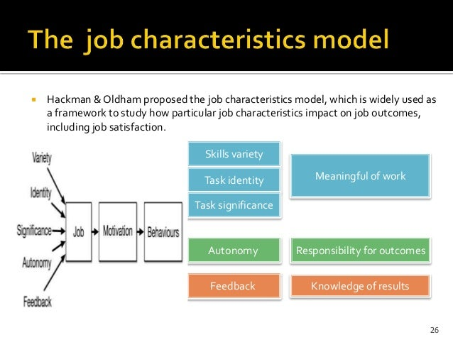 What Are the Different Theories of Job Satisfaction?