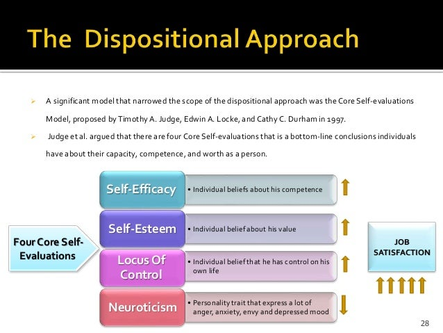 dispositional theory In psychology, trait theory (also called dispositional theory) is an approach to the study of human personality trait theorists are primarily interested in the measurement of traits , which can be defined as habitual patterns of behavior, thought, and emotion [1].