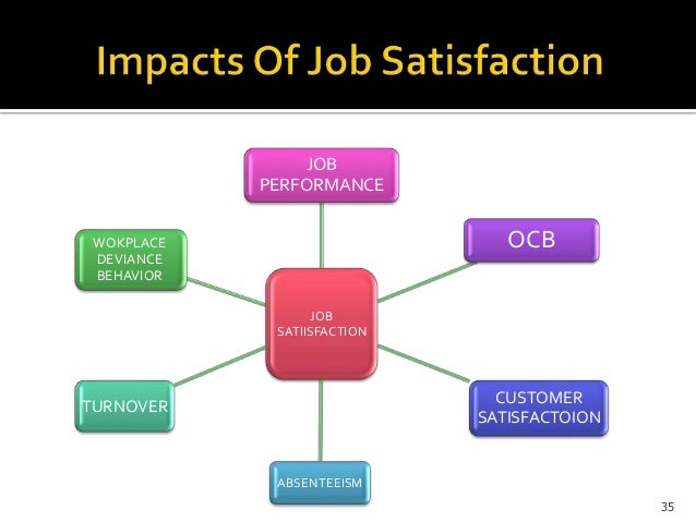 job satisfaction and job performance The relationship between job satisfaction and job performance for nurses there is a close relationship between job satisfaction and performance in nursing sector (hanan, 2009) as such in other professional categories (kahya, 2008) and this phe nomenon is observed worldwide (nabirye, brown, pryor, marles, 2011).