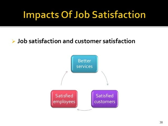 employee attitudes and job satisfaction saari judge Evaluating employee characteristics some research studies (ilies & judge, 2003 saari & judge, 2004) report that genetics play a very important part in whether an employee has job satisfaction.