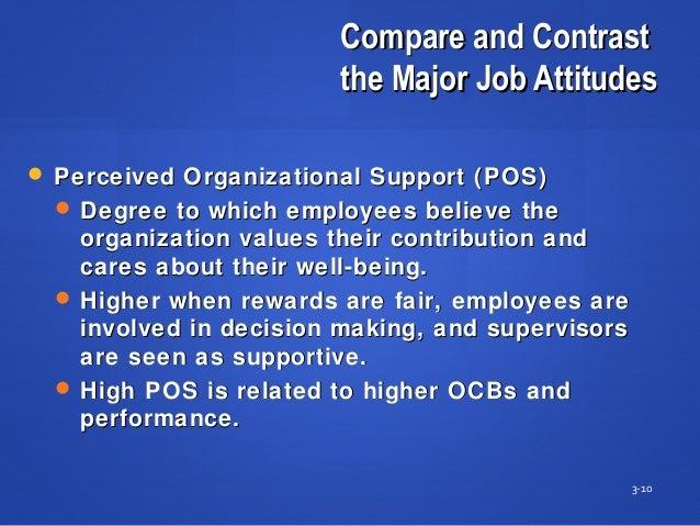 Compare and ContrastCompare and Contrast the Major Job Attitudesthe Major Job Attitudes 3-10  Perceived Organizational Su...