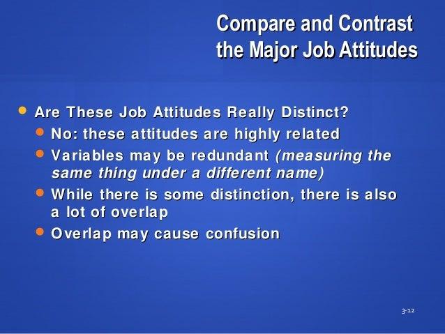 Compare and ContrastCompare and Contrast the Major Job Attitudesthe Major Job Attitudes 3-12  Are These Job Attitudes Rea...