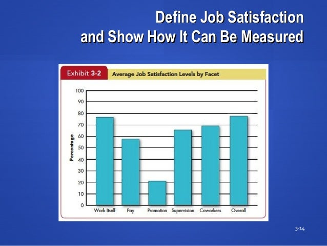 Define Job SatisfactionDefine Job Satisfaction and Show How It Can Be Measuredand Show How It Can Be Measured 3-14 Insert ...