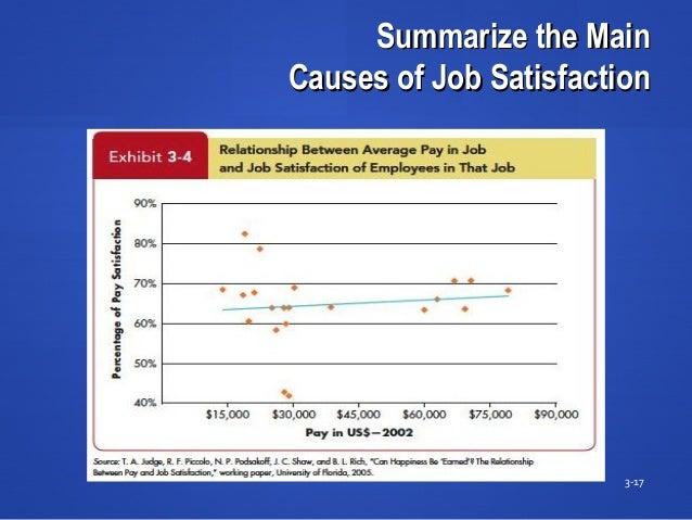 Summarize the MainSummarize the Main Causes of Job SatisfactionCauses of Job Satisfaction 3-17 Insert Exhibit 3-4