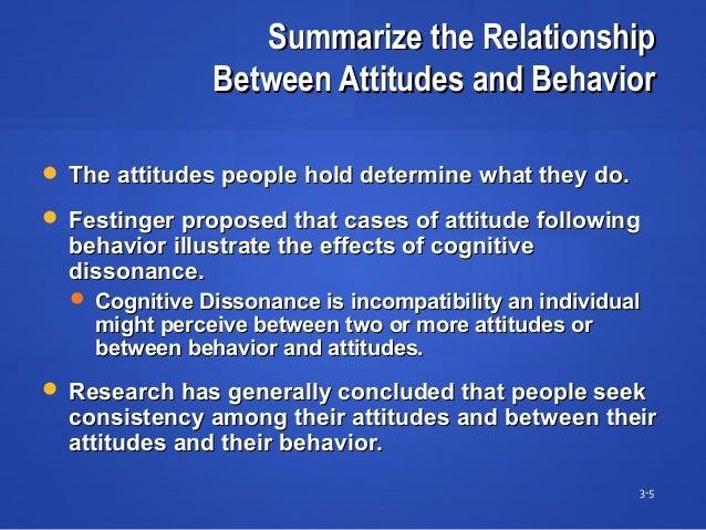 Summarize the RelationshipSummarize the Relationship Between Attitudes and BehaviorBetween Attitudes and Behavior 3-5  Th...