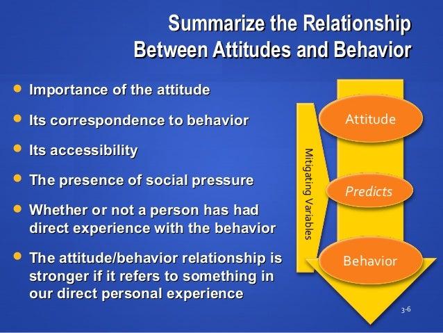 Summarize the RelationshipSummarize the Relationship Between Attitudes and BehaviorBetween Attitudes and Behavior 3-6 Atti...