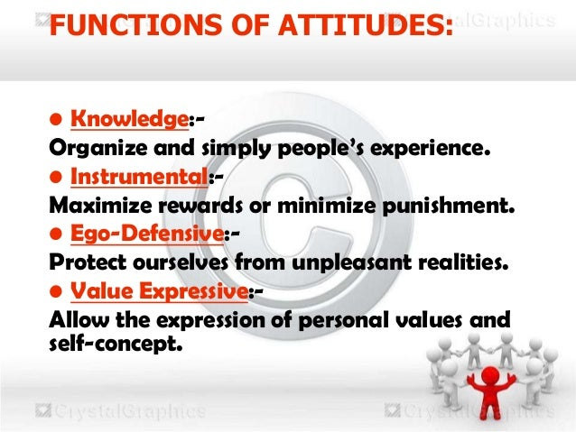 values and attitudes Chapter scan attitudes are shaped by the interaction of situations, experiences and values attitudes are learned, and carried into the work environment.