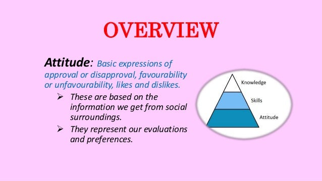 social psychology attitude formation and attitude Social cognition is the area of social psychology that examines how people perceive and think about their social world this module provides an overview of key topics within social cognition.