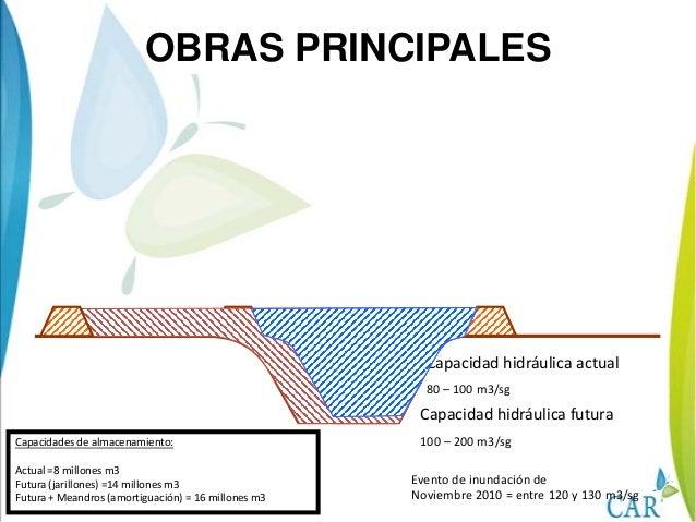 RESULTADOS MEJORAMIENTOHIDRÁULICOLa amenaza de desbordamiento del río Bogotá, se minimiza con lareducción de los niveles d...
