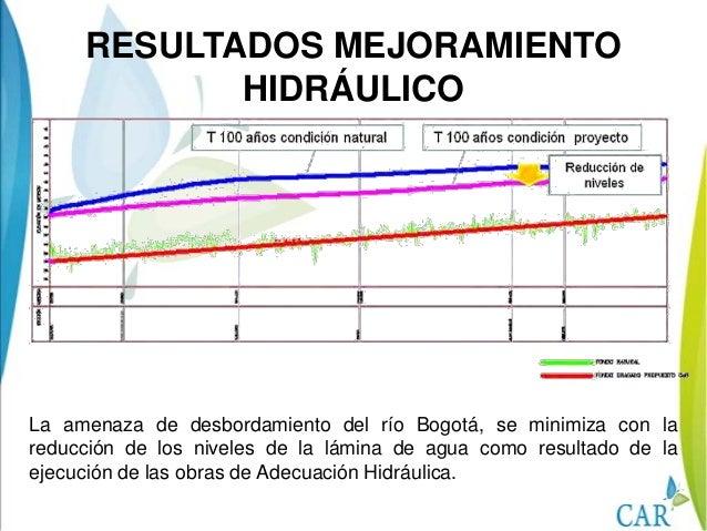 RECUPERACIÓN AMBIENTAL DE LACUENCA MEDIA DEL RÍO BOGOTÁ