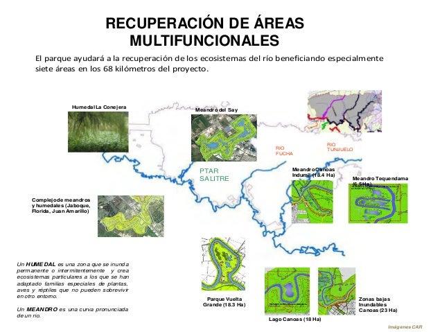 COMPORTAMIENTOZONAS BAJASINUNDABLESNo InundadoInundado