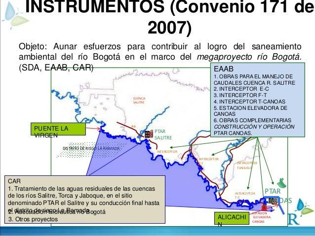 INSTRUMENTOS (Convenio 171 de2007)DISTRITO DE RIEGO LA RAMADACUENCASALITRECUENCATUNJUELOPTARSALITREINTERCEPTORTUNJUELOPTAR...