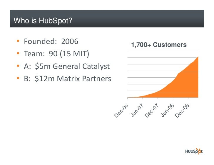 Who is HubSpot?  •   Founded:2006             1,700+ Customers •   Team:90(15MIT)     T      90 (15 MIT) •   A:$5m...
