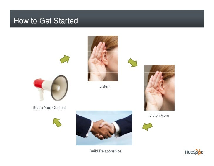 How to Get Started                                    Listen          Share Your Content                                  ...