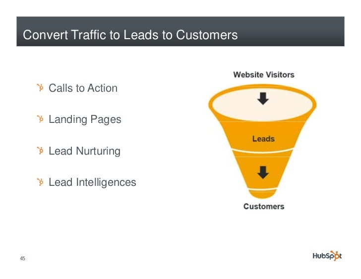 Convert Traffic to Leads to Customers         Calls to Action       Landing Pages       Lead Nurturing       Lead Intellig...