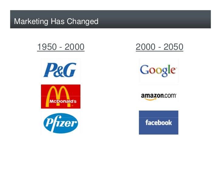 Marketing Has Changed        1950 - 2000        2000 - 2050