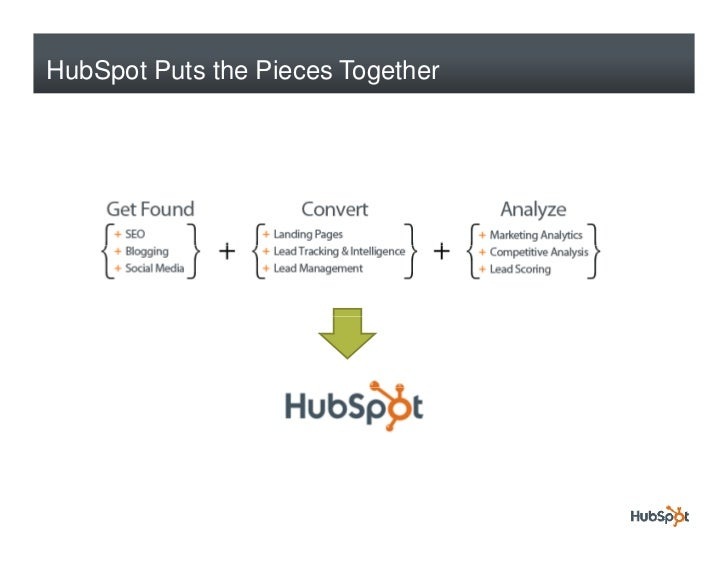 HubSpot Puts the Pieces Together