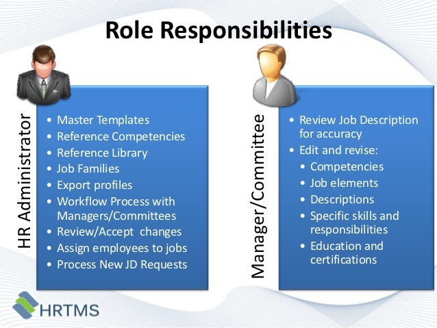 human resources roles and responsibility essay Human resources professionals are given a great deal of moral, ethical and legal responsibilities in recruiting, training, reviewing, terminating and working with employees, there are a great deal of ethical ramifications.