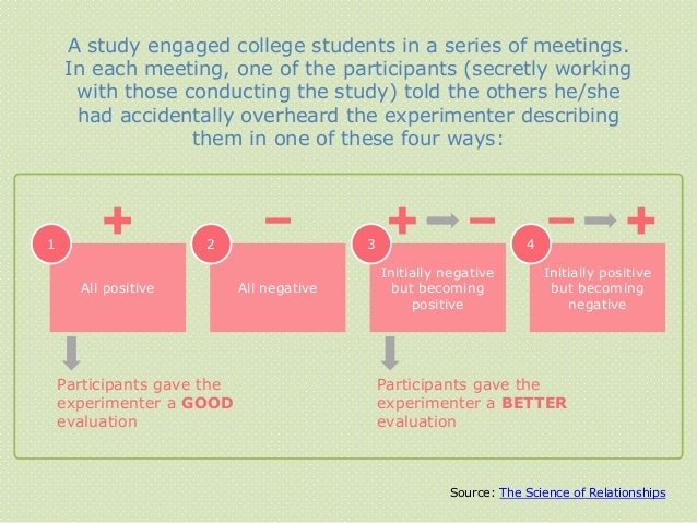 Source: The Science of Relationships A study engaged college students in a series of meetings. In each meeting, one of the...